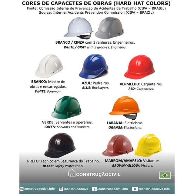 de cores de capacetes de obras de acordo com a Comissão Interna de ...