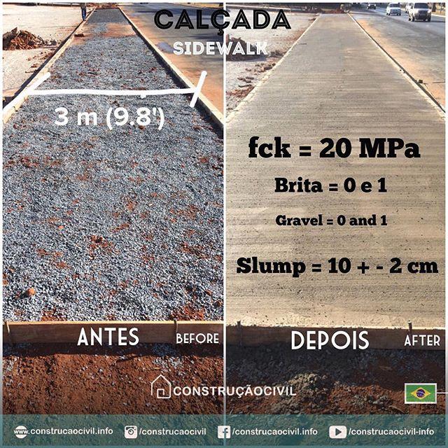 Construçãocivilarquivos accesibilidad   @constru çãocivil