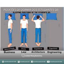 Bom dia para todos os engenheiros que não dormem... Fonte: @engenheironaobra ////// Good morning to all engineers who do not sleep... Source: @engenheironaobra